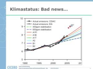 klimastatus