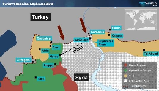 Turkey-Jarablus-Syria